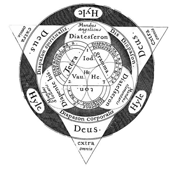 triangolo divino